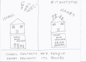 Safe Bombs