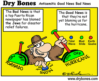 Dry Bones Puerto Rican Antisemitism