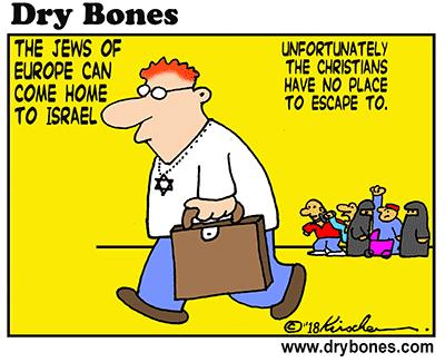 Dry Bones Jews of Europe