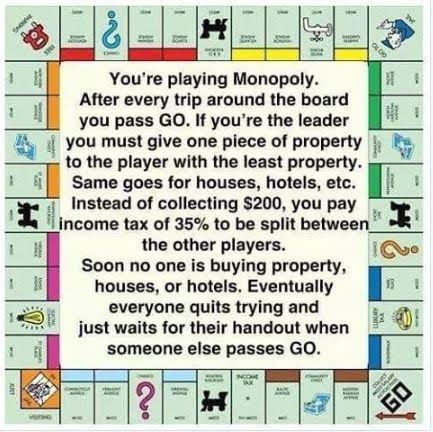 Monopoly for socialists